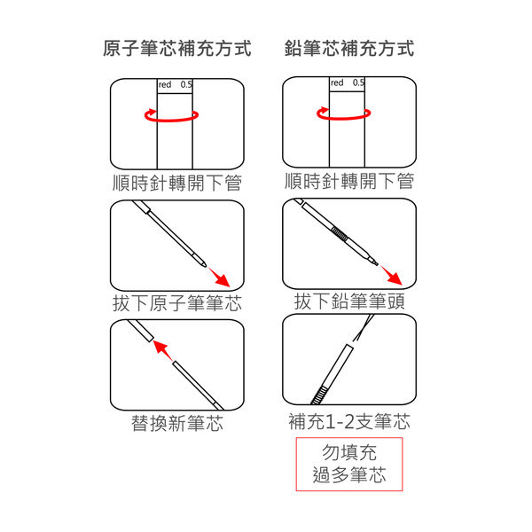 IWI Multi 611系列3 in 1多功能筆-粗曠黑
