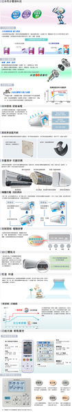 【HITACHI日立】變頻分離式冷暖冷氣RAC-50NK/RAS-50NK含基本安裝//運送