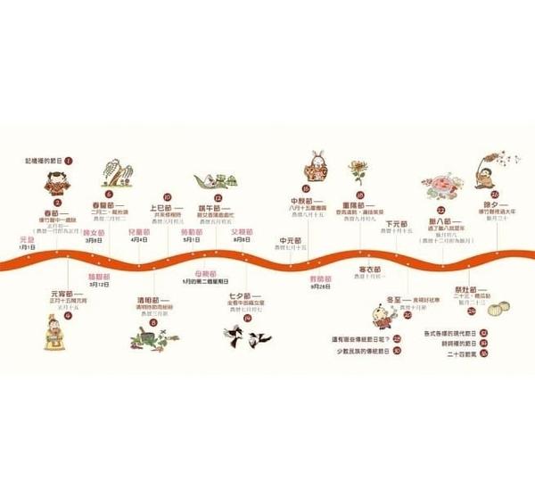 《幼福》我們的節日←中國 節日 歷史 文化 傳統