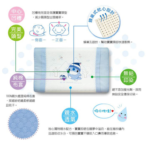 【奇買親子購物網】酷咕鴨KU.KU. 涼感兒童枕(藍色/粉色)