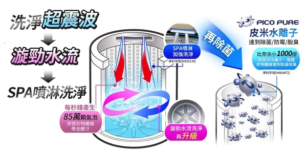 【信源電器】15公斤SAMPO聲寶PICO PURE變頻直立洗衣機ES-L15DP(R1)
