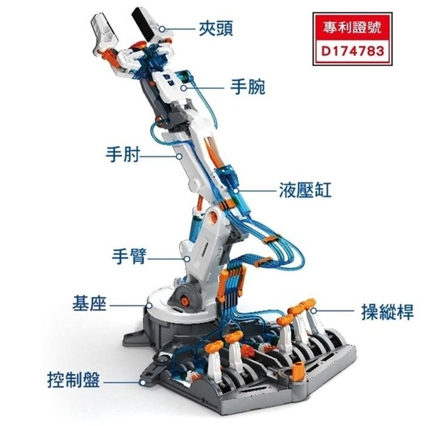 耀您館★台灣製造Pro'skit寶工科學玩具6軸關節液壓機器人手臂夾爪GE-632用水壓非電池非馬達創新