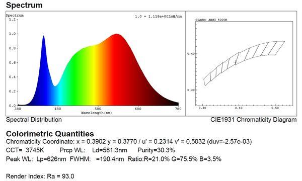 led植物生長燈 廠家 防水型 100瓦 led全光譜植物生長燈  限量福利品 保固三年  3300一組