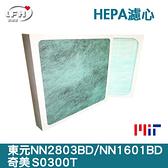 【LFH HEPA濾心】三入超值包/NN2803BD、NN1601BD、S0300T清淨機適用