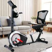 健身車 臥式健身車家用動感單車室內運動腳踏車老人上下肢康復訓練器材 3C優購HM