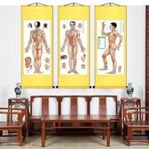 現貨24h 人體穴位大掛圖 針灸經絡圖 絲綢捲軸掛畫 醫院診所裝飾 已裝裱 快速出貨YTL