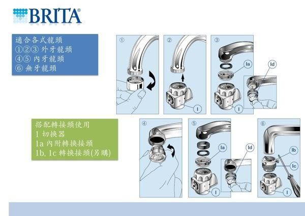 德國BRITA品牌 On Tap水龍頭淨水器,龍頭式專用濾心1入裝870元