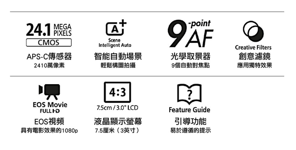 【Canon】EOS 2000D+18-55mm III 單鏡組(中文平輸) 送64G卡+包+中腳+筆+背帶+大清+硬保