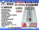 【久大電池】台灣製 變電家 SC1230 12V30A 數位電池充電器 露營車充電器