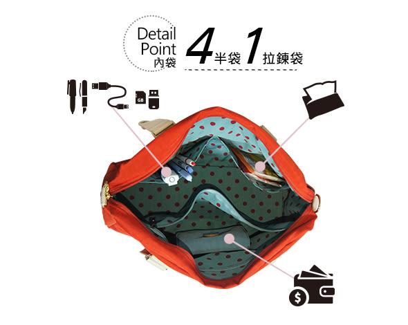 CORRE【JJ020】簡約貼袋上肩兩用包