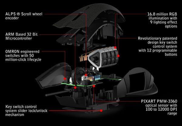 [地瓜球@] 曜越 Tt eSPORTS NEMESIS 復仇者 RGB 電競 光學 滑鼠