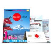 (預購-9月中旬出貨)【EZ Nippon】日本通SIM卡1GB上網卡。60天(NANO) 1022002001