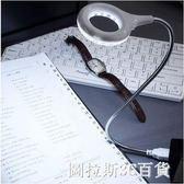 心飛翔 USB燈 LED臺燈 USB電腦筆記本鍵盤燈 圓圈USB燈小夜燈  圖斯拉3C百貨