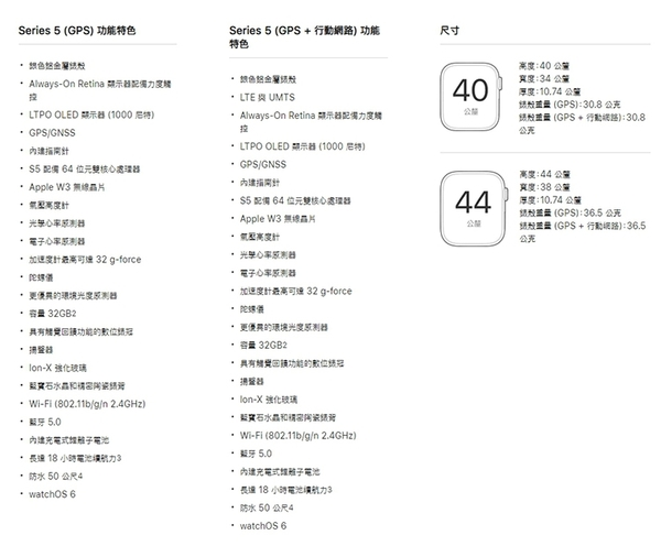 【創宇通訊│福利品】A級9成新 Apple Watch Series 5 LTE 44mm 一般 (A2157) 開發票