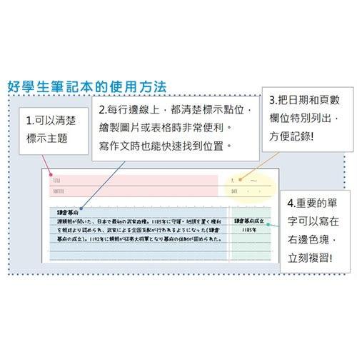 日本製B5平裝好學生筆記本(愛心能量)★funbox★KAMIO_KM08397