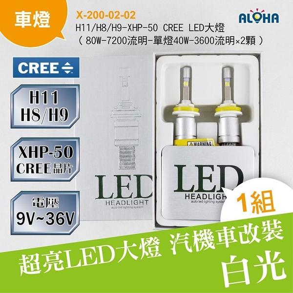 LED汽車改裝 LED大燈 H11-H8-H9-XHP-50 CREE LED大燈-兩顆一組 (X-200-02-02)