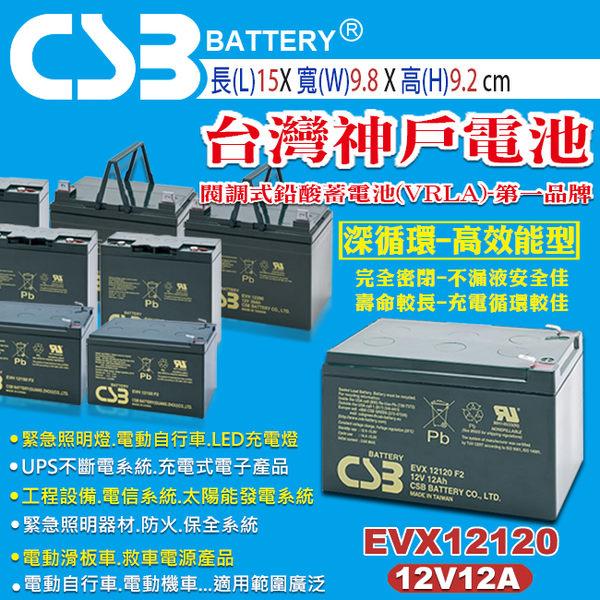 CSB EVX12120(12V12AH)) 深循環 UPS 電池擴充 充電式手電筒 同於BP12-12 CP12120 EVP12-12 GP-12120