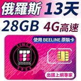 【TPHONE上網專家】俄羅斯 13天28GB超大流量高速上網 當地原裝卡 贈送當地通話