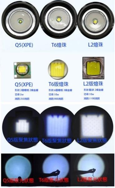 27048-137-柚柚的店【L2兩用頭燈2000mAh配套】CREE XM-L2強光魚眼手電筒