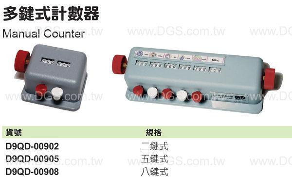 多鍵式計數器Manual Counter