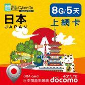 即期【意遊全球wifi】日本上網卡 SIM卡 5天8GB  DOCOMO 4G LTE網路 日本5天8G高速吃到飽!!!
