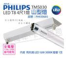PHILIPS飛利浦 LED TMS03...