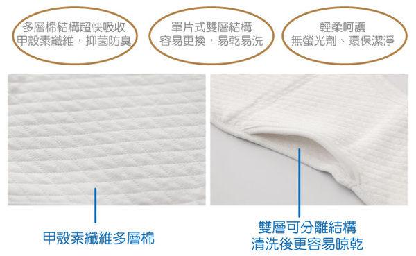 奇哥 一片式環保布尿布 標準型2入