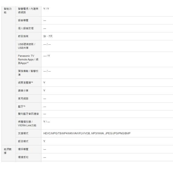 24期零利率 Panasonic 國際牌 TH-65GX600W 4K液晶電視 公司貨