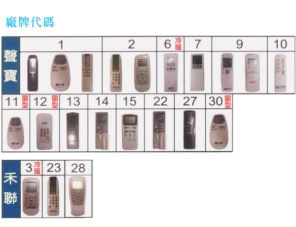 台灣一哥 聲寶/禾聯冷氣遙控器(TM-8202)變頻分離式冷氣都適用