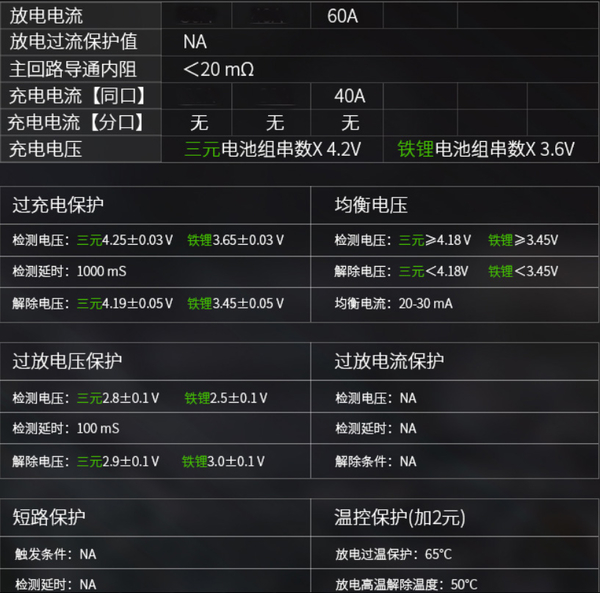 嘉佰達4串 12V 60A 同口 鐵鋰鐵保護板 含均衡