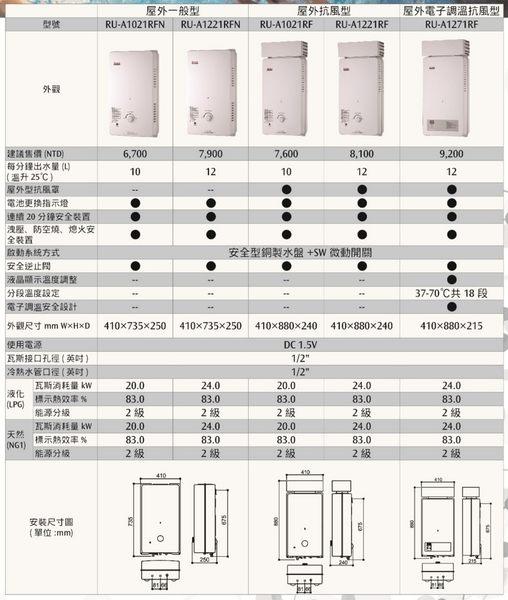 林內  屋外抗風型熱水器   12L    RU-A1221RF