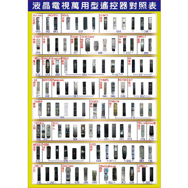 【大無畏寬頻 DMG】STB-106DMG 第四台有線電視數位機上盒 專用遙控器