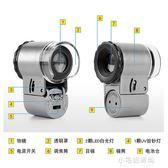 50倍放大鏡高倍高清帶燈LED便攜式30迷你顯微鏡100珠寶鑒定60倍『小宅妮時尚』