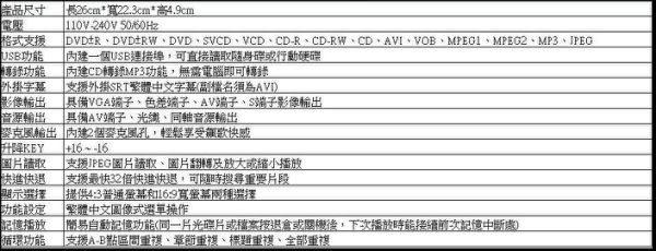 【中彰投電器】Dowai(DVD/CD/MP3/USB/)DVD播放機,AV-273【全館刷卡分期+免運費】