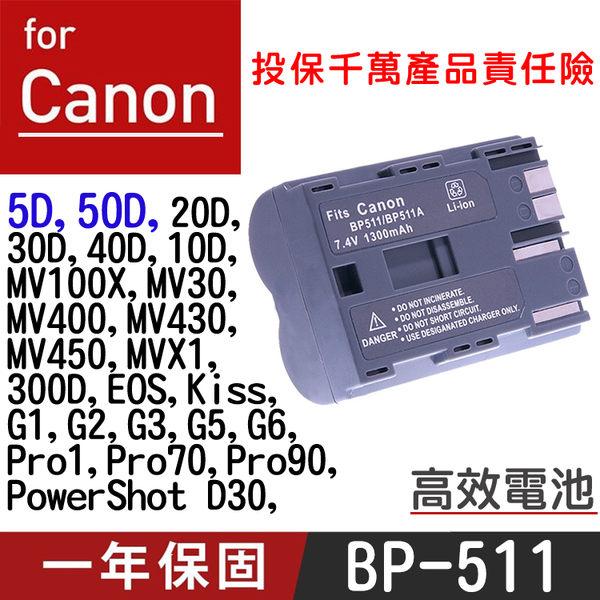 特價款@攝彩@佳能Canon BP-511A相機電池50D 5D 30D 40D 300D D60 D30 G6 G1 G2