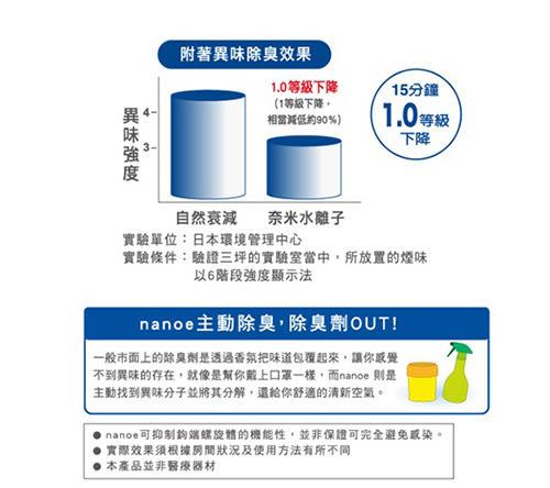 ★牌面品★『Panasonic國際牌』ECO NAVI 空氣清靜機 F-PXH55W / FPXH55W