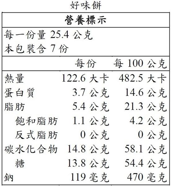 【日本】傳六什錦豆果子 豆子 730g (30包/1袋) 好市多 Costc 效期:2021/10/8