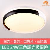 HONEYCOMB LED 24W三段調光吸頂燈 TA9244-24