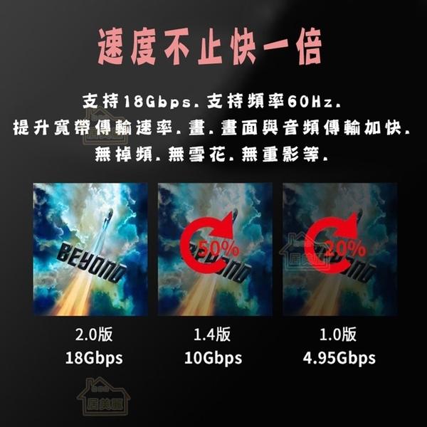 【居美麗】HDMI線 4k2k 2.0版 1.5m長 HDMI線材 1080P