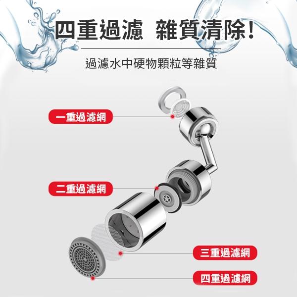 旋轉水龍頭 萬向 節水器 過濾器 起泡 省水 防濺水 噴頭 水槽 洗手台 廚房 浴室 廁所 盥洗 洗漱