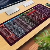 滑鼠墊 辦公快捷鍵大全護腕定制家用電腦鍵盤學生書桌寫字臺桌面墊子防臟【快速出貨八折鉅惠】