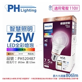 PHILIPS飛利浦 Smart Wi-Fi LED 7.5W 110V APP控制 可調色/光 全彩燈泡 智能 WiZ 球泡燈 _ PH520487