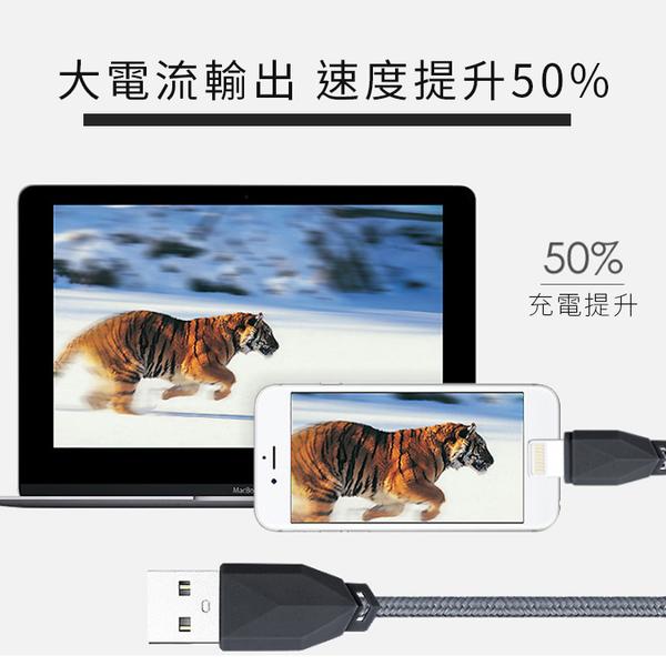 AWEI用維  高速傳輸線/充電線 Apple 2.4A傳輸  iPhone5/5C/5S/6/6Plus iPAD aIR2/3/4 mini [ WiNi ]