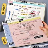 筆記本大號a4思維導圖筆記本子康奈爾導圖紙考研用大學生專用的畫空白網格
