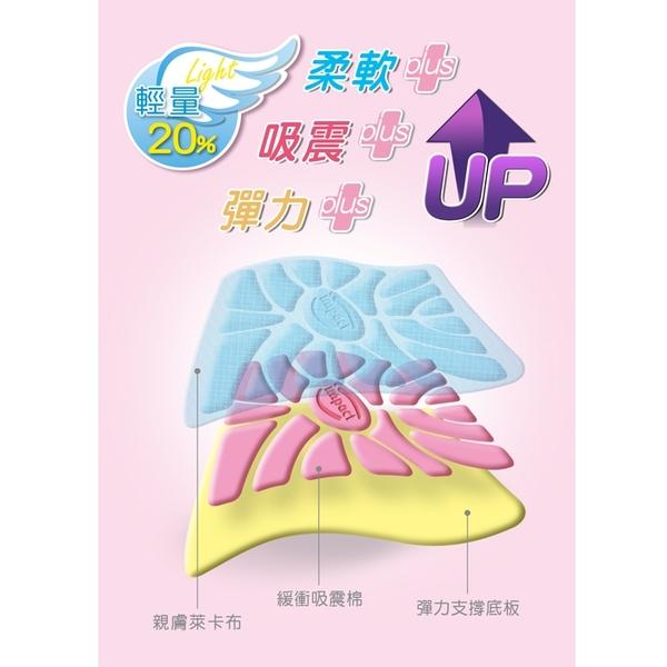 【橘子包包館】IMPACT 怡寶 輕量護脊書包-5件組-粉紅 Hello Kitty 聯名款 IMKT009PK