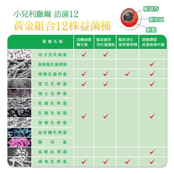 小兒利撒爾 活菌12-60包 (100億益生菌,實體店面,公司貨) 專品藥局【2002545】