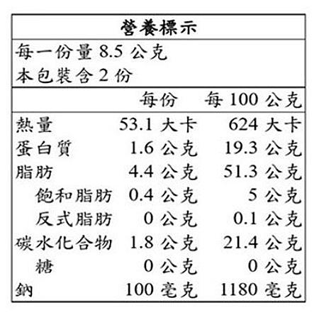 【現貨】Kirkland Signature 科克蘭 韓國鹽烤海苔 17公克 X 10入組
