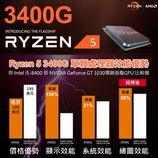 【15088元】全新AMD六核R5-3400G內建11核高階獨顯含WIN10+安卓模擬器主機三年保可刷打卡再雙倍送