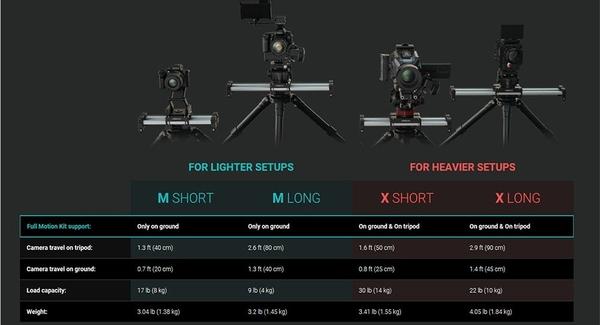 Edelkrone SliderPLUS M Long滑軌 80cm公司貨 可折疊腿 磁帶夾 可安裝三腳架 CNC加工鋁