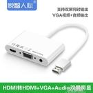 悅智人心hdmi分配同屏器一拖二一分二1進2出HDMI VGA高清信號分屏投屏器 3C優購